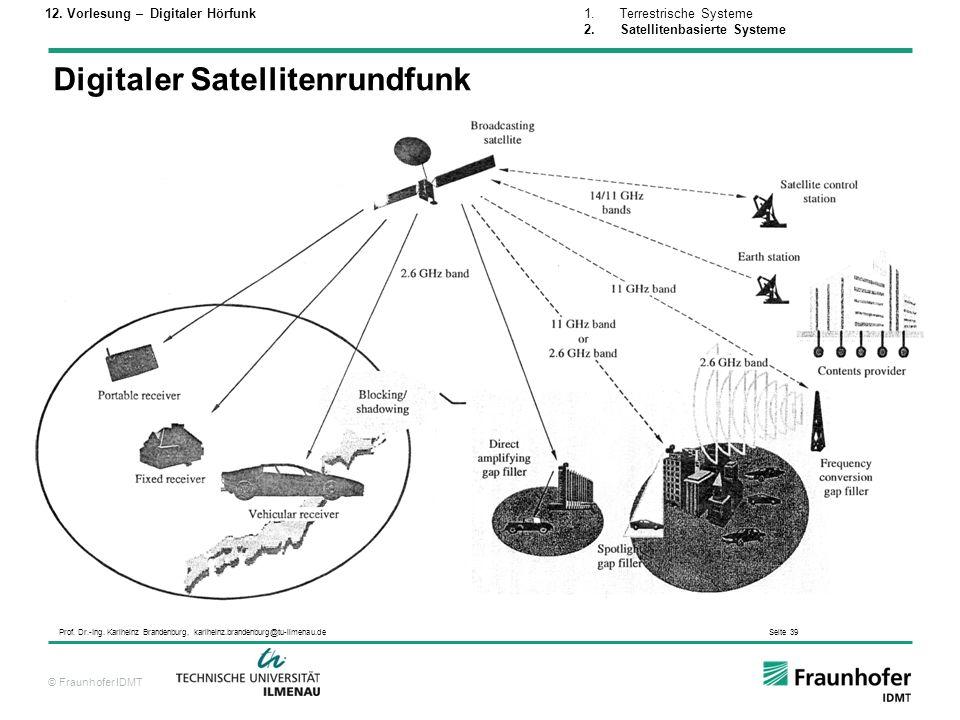 © Fraunhofer IDMT Prof. Dr.-Ing. Karlheinz Brandenburg, karlheinz.brandenburg@tu-ilmenau.de Seite 39 Digitaler Satellitenrundfunk 1.Terrestrische Syst