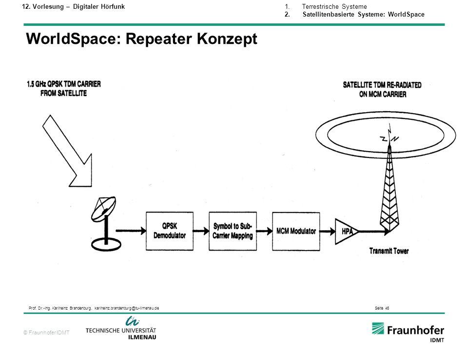 © Fraunhofer IDMT Prof. Dr.-Ing. Karlheinz Brandenburg, karlheinz.brandenburg@tu-ilmenau.de Seite 46 WorldSpace: Repeater Konzept 1.Terrestrische Syst