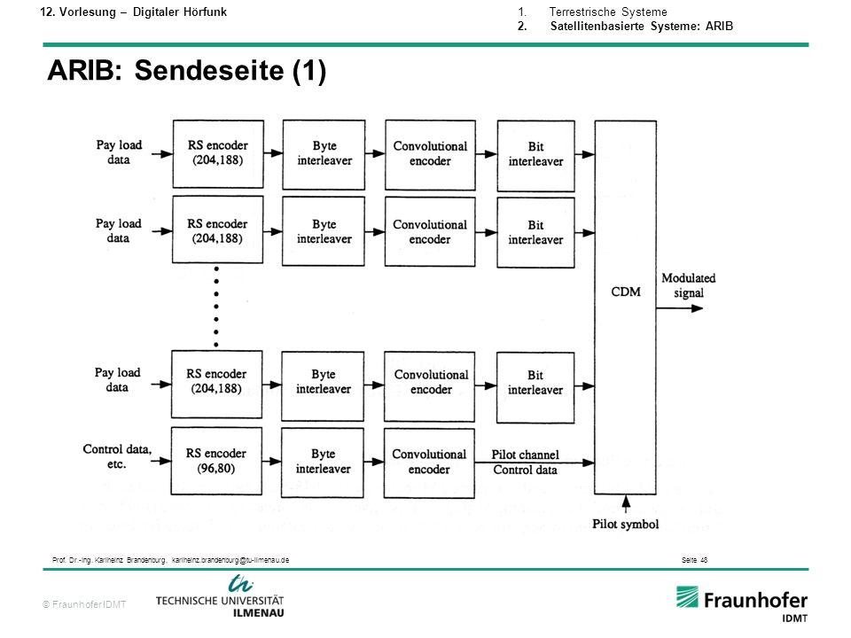 © Fraunhofer IDMT Prof. Dr.-Ing. Karlheinz Brandenburg, karlheinz.brandenburg@tu-ilmenau.de Seite 48 ARIB: Sendeseite (1) 1.Terrestrische Systeme 2.Sa