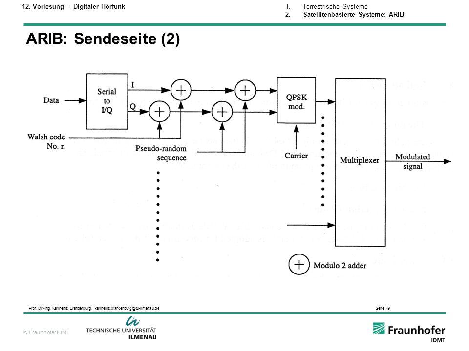 © Fraunhofer IDMT Prof. Dr.-Ing. Karlheinz Brandenburg, karlheinz.brandenburg@tu-ilmenau.de Seite 49 ARIB: Sendeseite (2) 1.Terrestrische Systeme 2.Sa