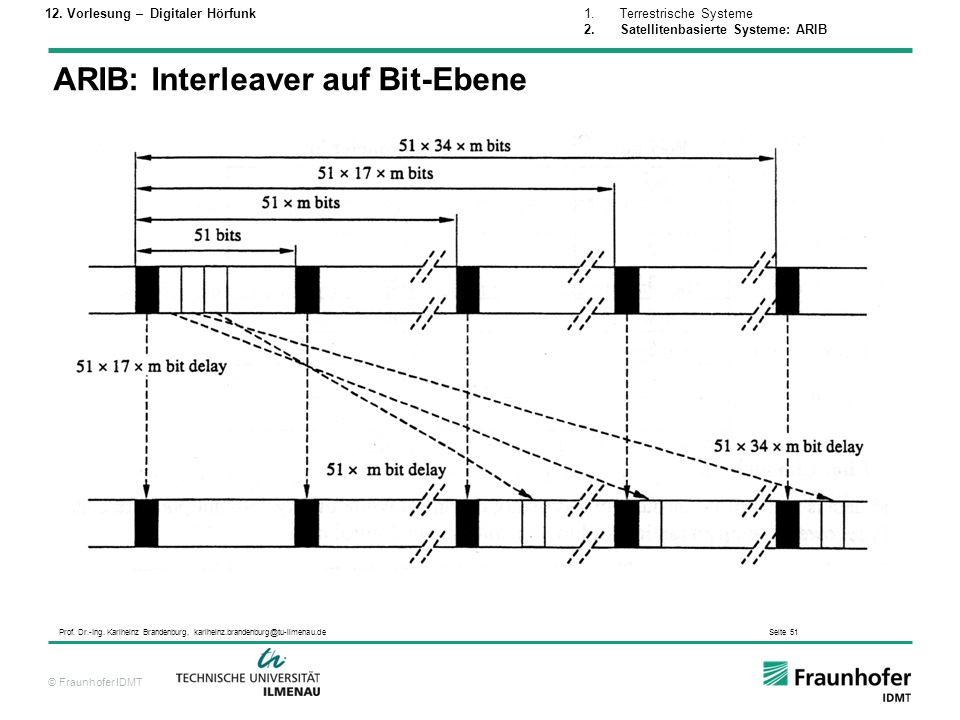 © Fraunhofer IDMT Prof. Dr.-Ing. Karlheinz Brandenburg, karlheinz.brandenburg@tu-ilmenau.de Seite 51 ARIB: Interleaver auf Bit-Ebene 1.Terrestrische S