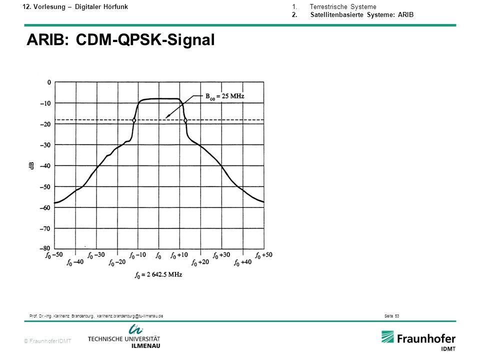 © Fraunhofer IDMT Prof. Dr.-Ing. Karlheinz Brandenburg, karlheinz.brandenburg@tu-ilmenau.de Seite 53 ARIB: CDM-QPSK-Signal 1.Terrestrische Systeme 2.S