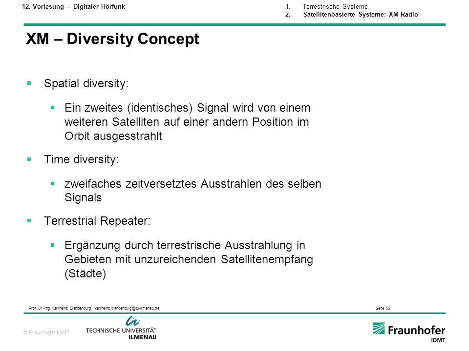 © Fraunhofer IDMT Prof. Dr.-Ing. Karlheinz Brandenburg, karlheinz.brandenburg@tu-ilmenau.de Seite 58 Spatial diversity: Ein zweites (identisches) Sign