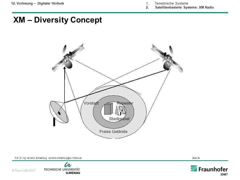 © Fraunhofer IDMT Prof. Dr.-Ing. Karlheinz Brandenburg, karlheinz.brandenburg@tu-ilmenau.de Seite 59 XM – Diversity Concept 1.Terrestrische Systeme 2.