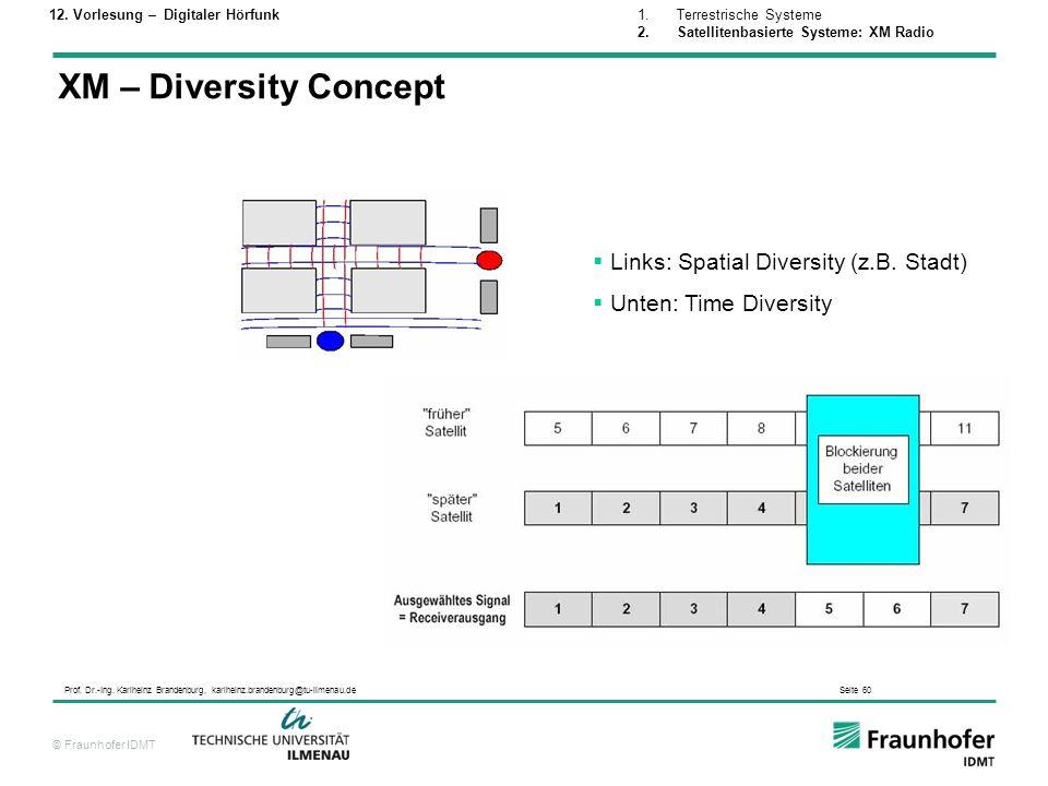 © Fraunhofer IDMT Prof. Dr.-Ing. Karlheinz Brandenburg, karlheinz.brandenburg@tu-ilmenau.de Seite 60 Links: Spatial Diversity (z.B. Stadt) Unten: Time