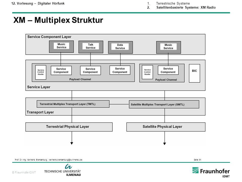 © Fraunhofer IDMT Prof. Dr.-Ing. Karlheinz Brandenburg, karlheinz.brandenburg@tu-ilmenau.de Seite 61 XM – Multiplex Struktur 1.Terrestrische Systeme 2