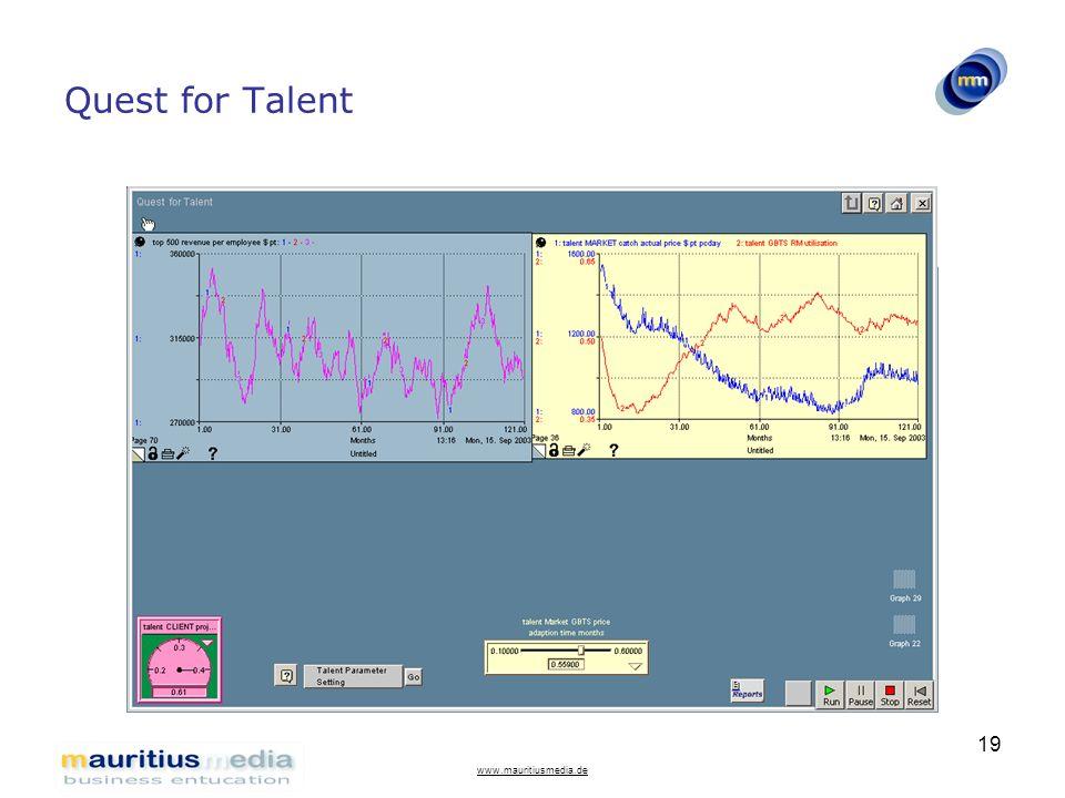 www.mauritiusmedia.de 19 Quest for Talent