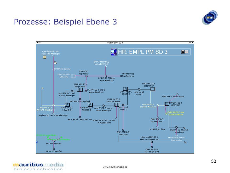 www.mauritiusmedia.de 33 Prozesse: Beispiel Ebene 3