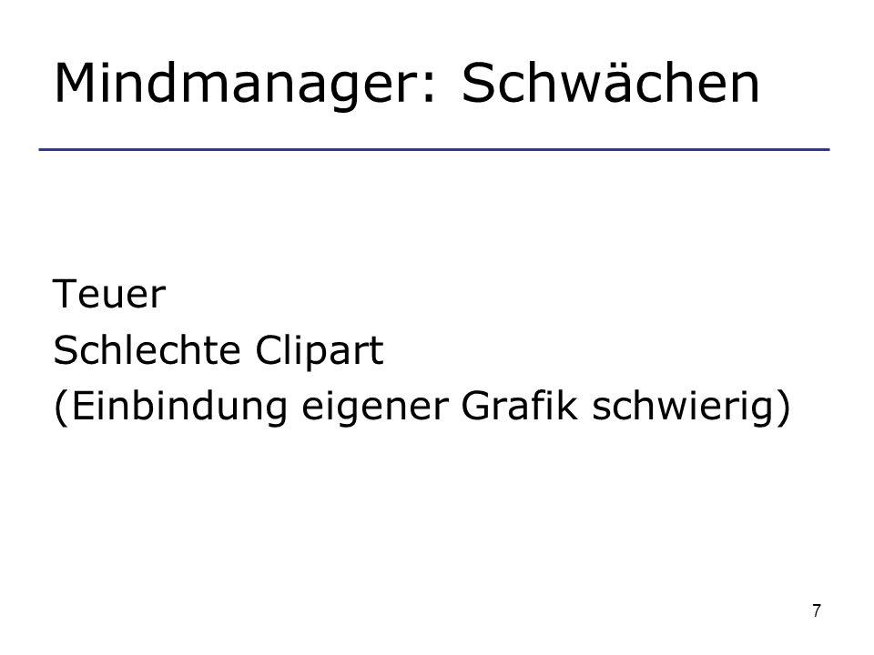 7 Mindmanager: Schwächen Teuer Schlechte Clipart (Einbindung eigener Grafik schwierig)
