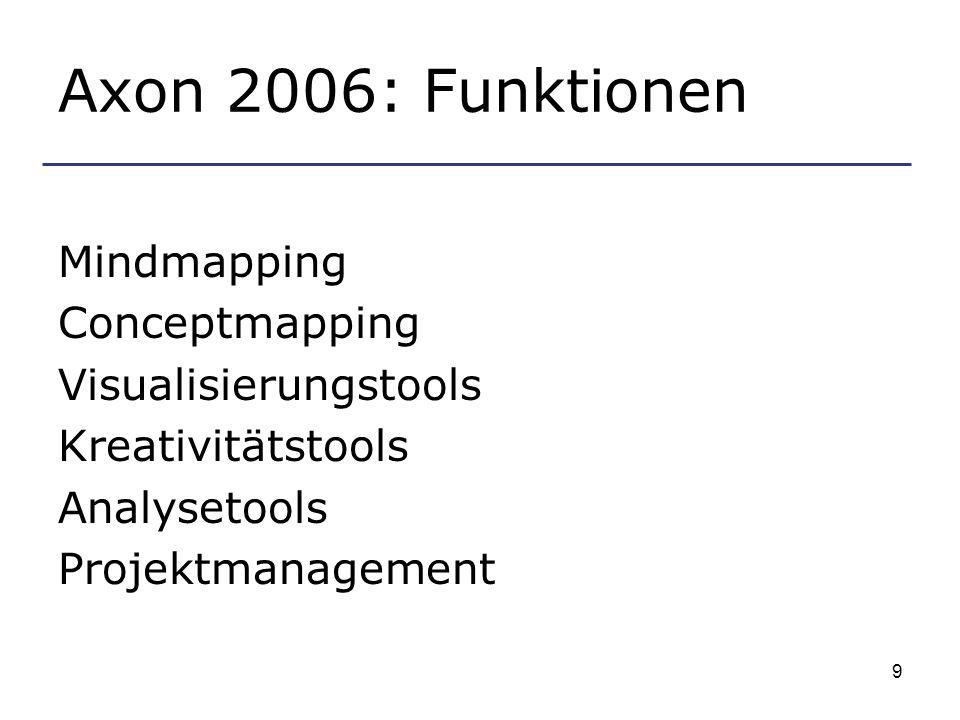 9 Axon 2006: Funktionen Mindmapping Conceptmapping Visualisierungstools Kreativitätstools Analysetools Projektmanagement