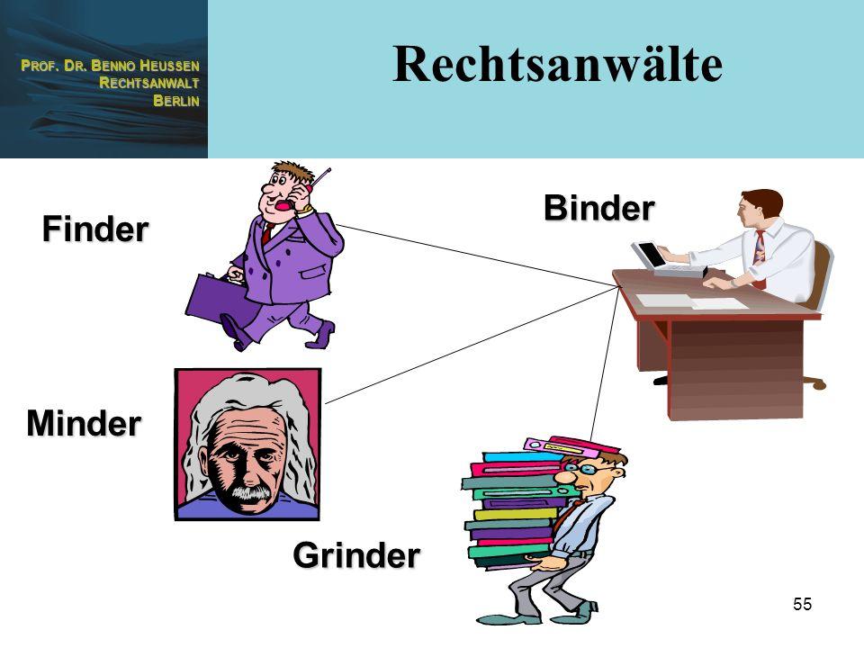 P ROF. D R. B ENNO H EUSSEN R ECHTSANWALT B ERLIN 55 Finder Grinder Minder Binder Rechtsanwälte