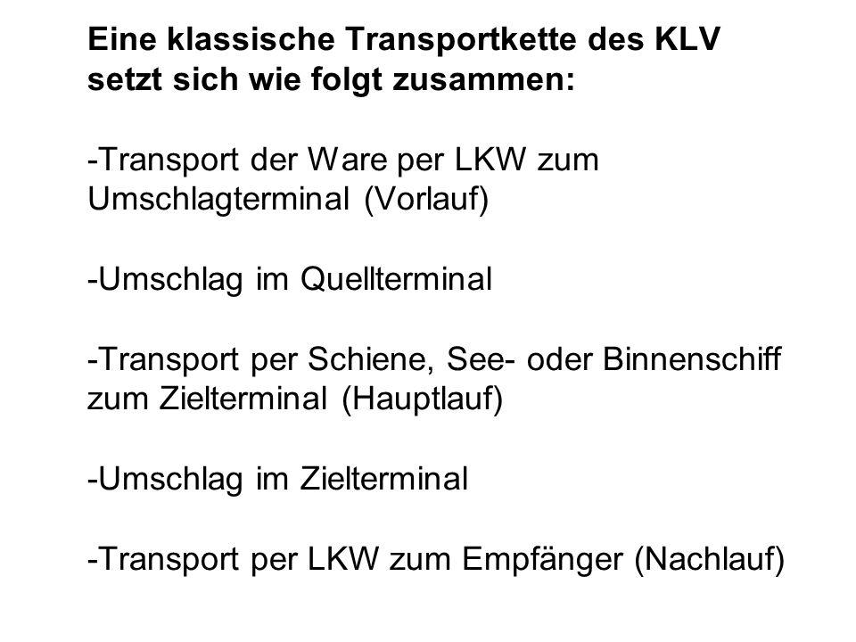 Eine klassische Transportkette des KLV setzt sich wie folgt zusammen: -Transport der Ware per LKW zum Umschlagterminal (Vorlauf) -Umschlag im Quellter