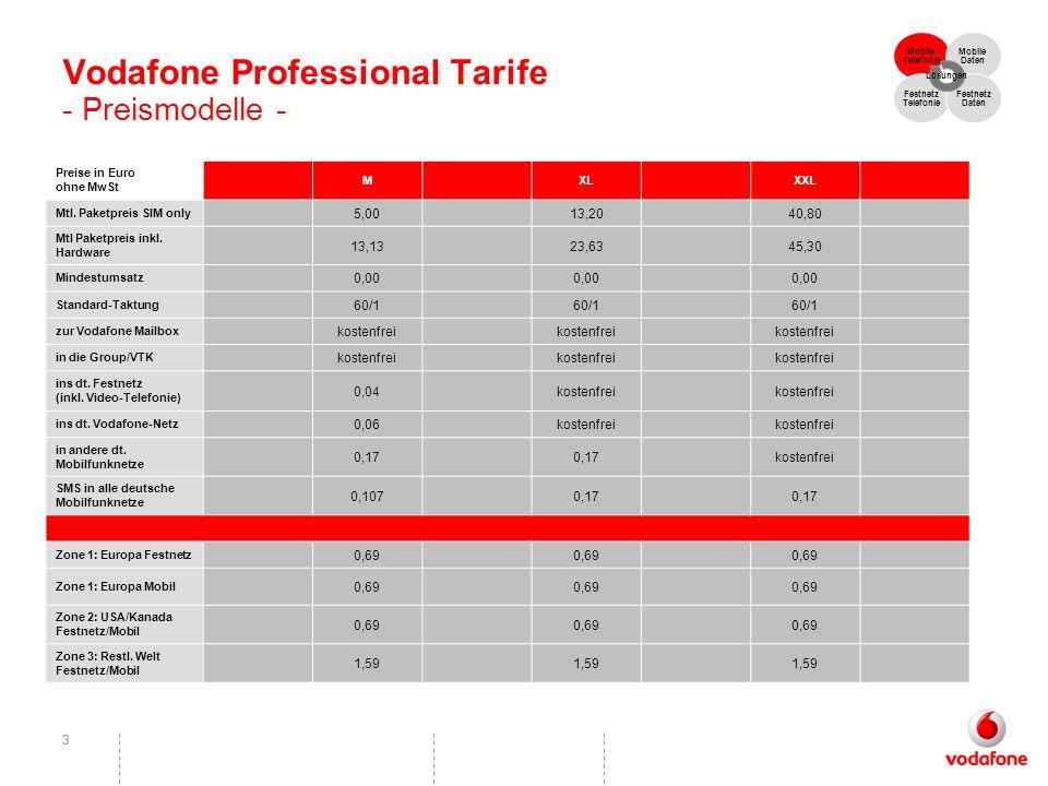 33 Vodafone Professional Tarife - Preismodelle - Preise in Euro ohne MwSt MXLXXL Mtl.