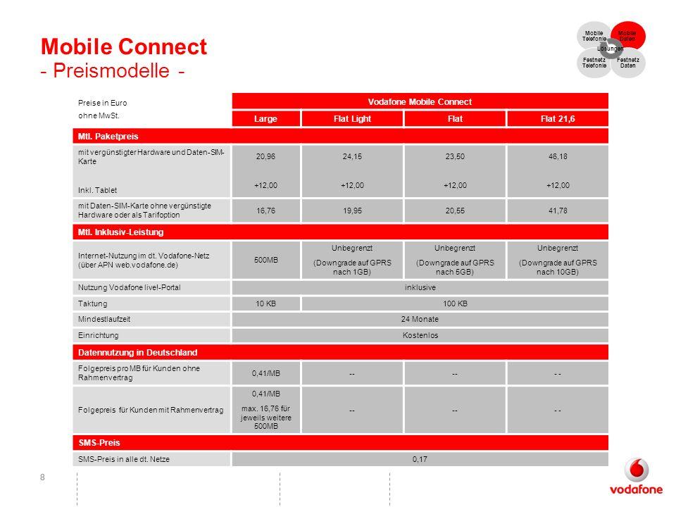 888 Mobile Connect - Preismodelle - Preise in Euro ohne MwSt.