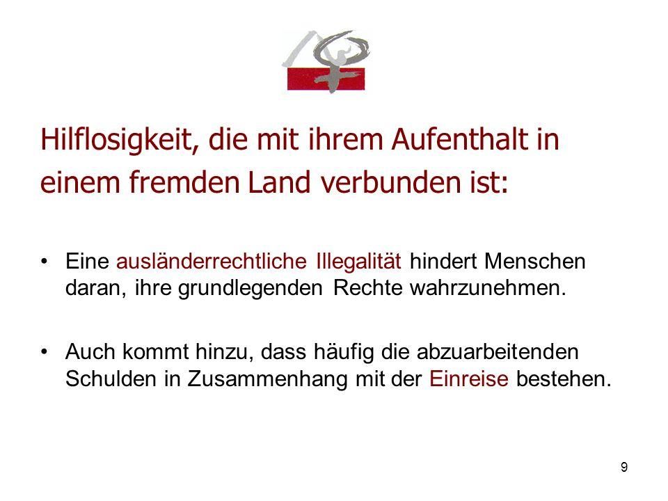 10 Menschenhandel in Deutschland Praxis