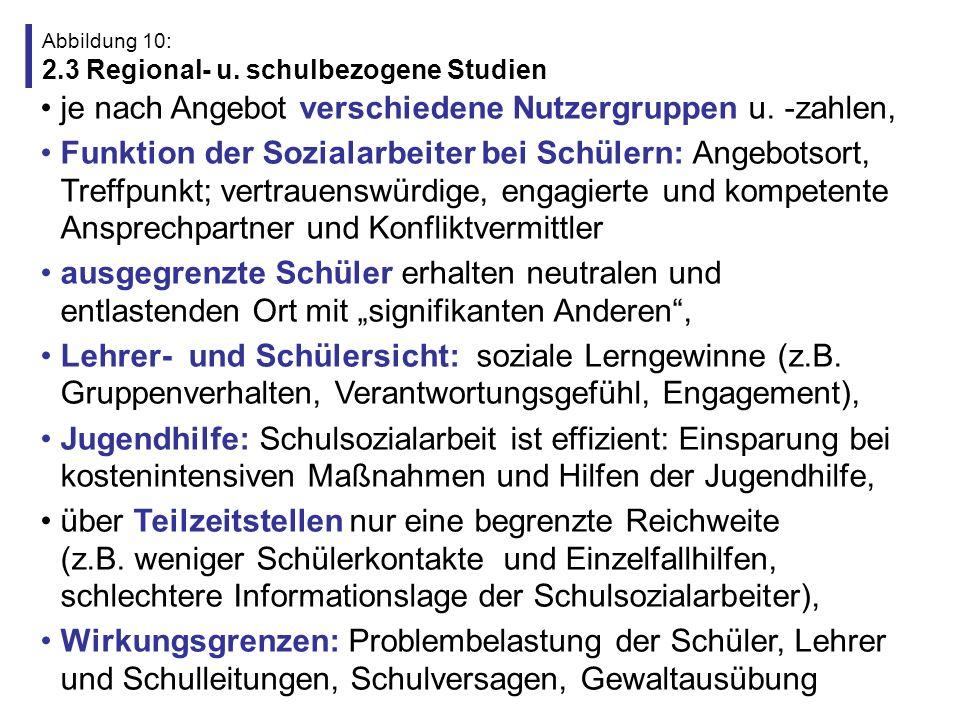 Abbildung 10: 2.3 Regional- u. schulbezogene Studien je nach Angebot verschiedene Nutzergruppen u. -zahlen, Funktion der Sozialarbeiter bei Schülern: