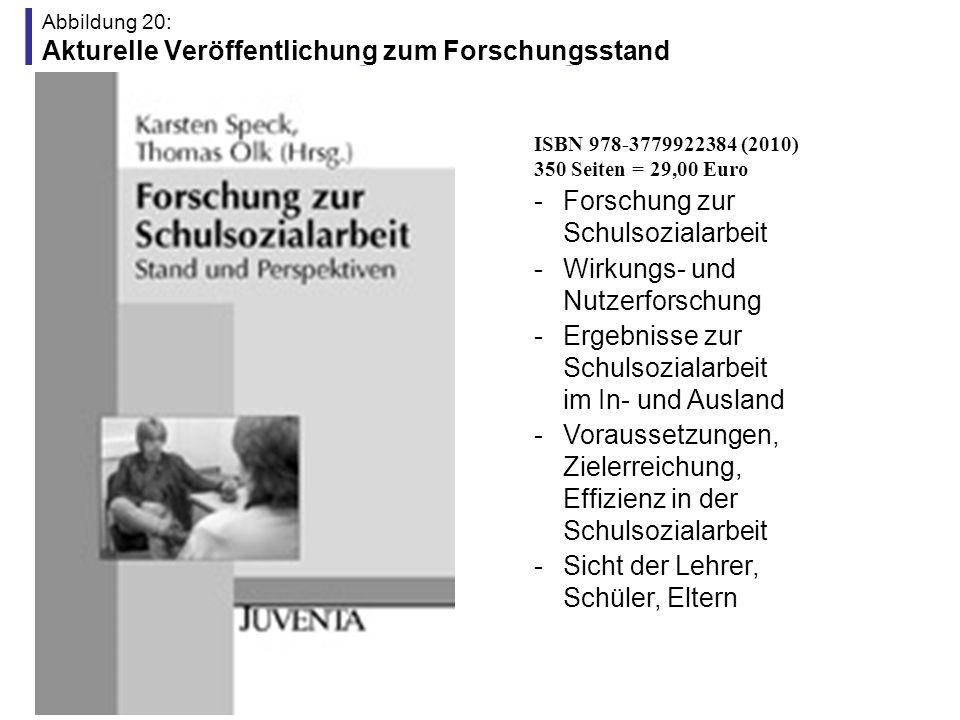 Abbildung 20: Akturelle Veröffentlichung zum Forschungsstand ISBN 978-3779922384 (2010) 350 Seiten = 29,00 Euro -Forschung zur Schulsozialarbeit -Wirk