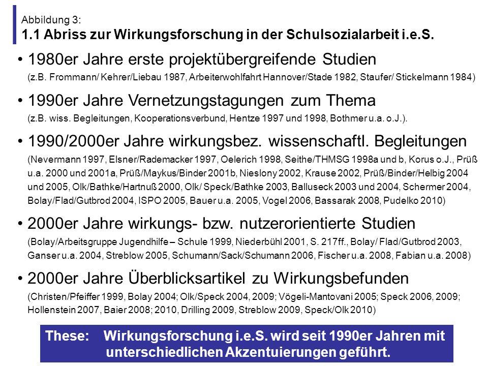 Abbildung 3: 1.1 Abriss zur Wirkungsforschung in der Schulsozialarbeit i.e.S. 1980er Jahre erste projektübergreifende Studien (z.B. Frommann/ Kehrer/L