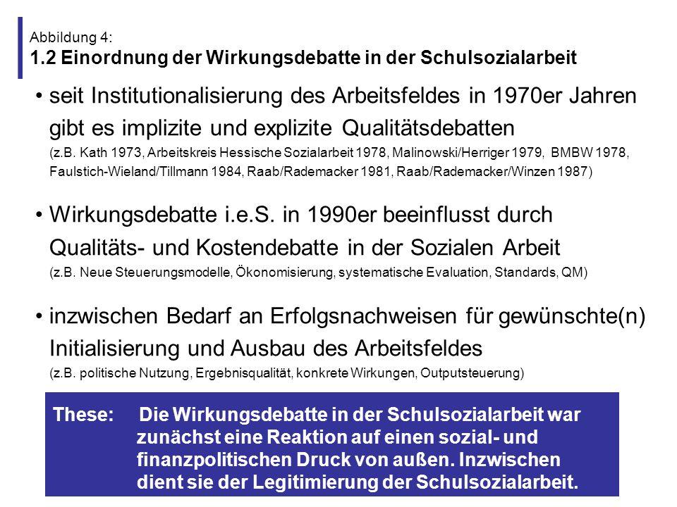 Abbildung 4: 1.2 Einordnung der Wirkungsdebatte in der Schulsozialarbeit seit Institutionalisierung des Arbeitsfeldes in 1970er Jahren gibt es implizi