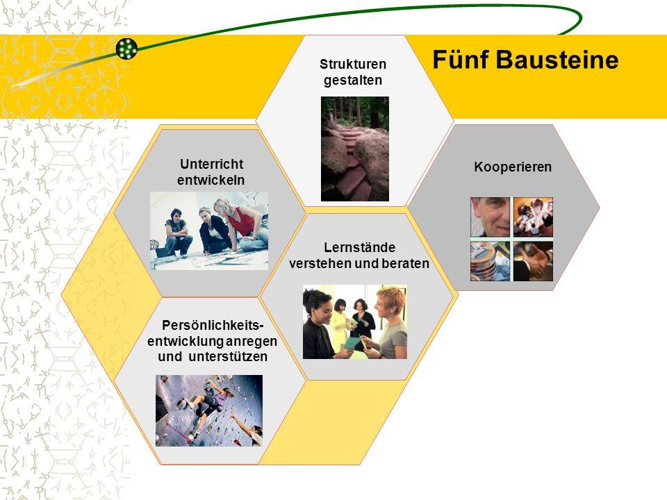 Fünf Bausteine Kooperieren Unterricht entwickeln Lernstände verstehen und beraten Persönlichkeits- entwicklung anregen und unterstützen Strukturen ges