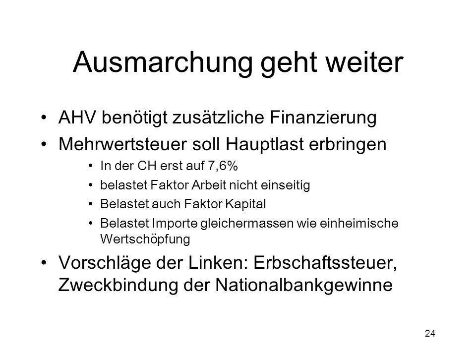 24 Ausmarchung geht weiter AHV benötigt zusätzliche Finanzierung Mehrwertsteuer soll Hauptlast erbringen In der CH erst auf 7,6% belastet Faktor Arbei