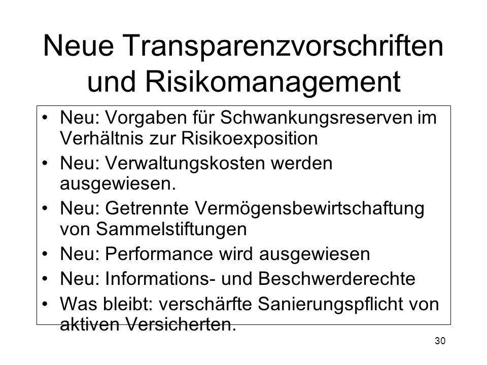 30 Neue Transparenzvorschriften und Risikomanagement Neu: Vorgaben für Schwankungsreserven im Verhältnis zur Risikoexposition Neu: Verwaltungskosten w