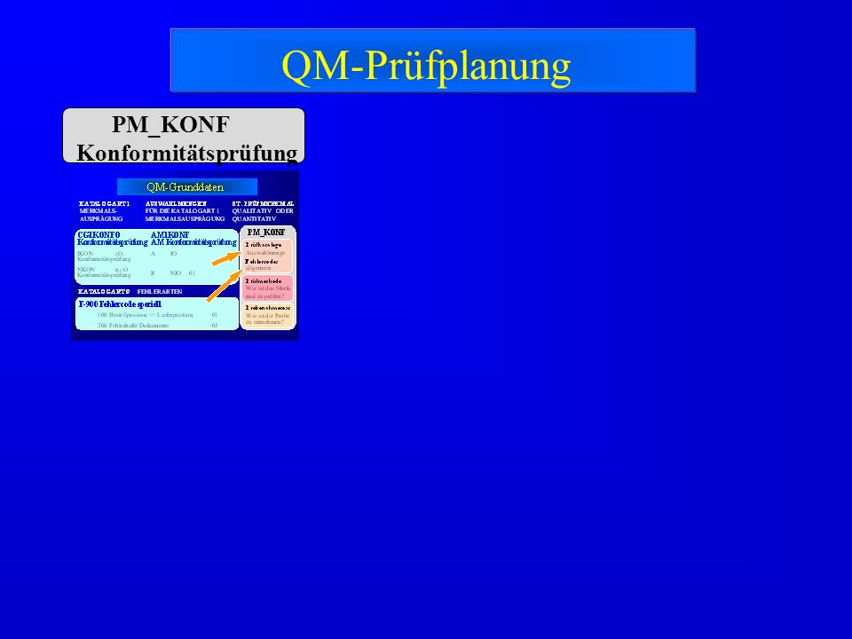 PM_KONF Konformitätsprüfung QM-Prüfplanung