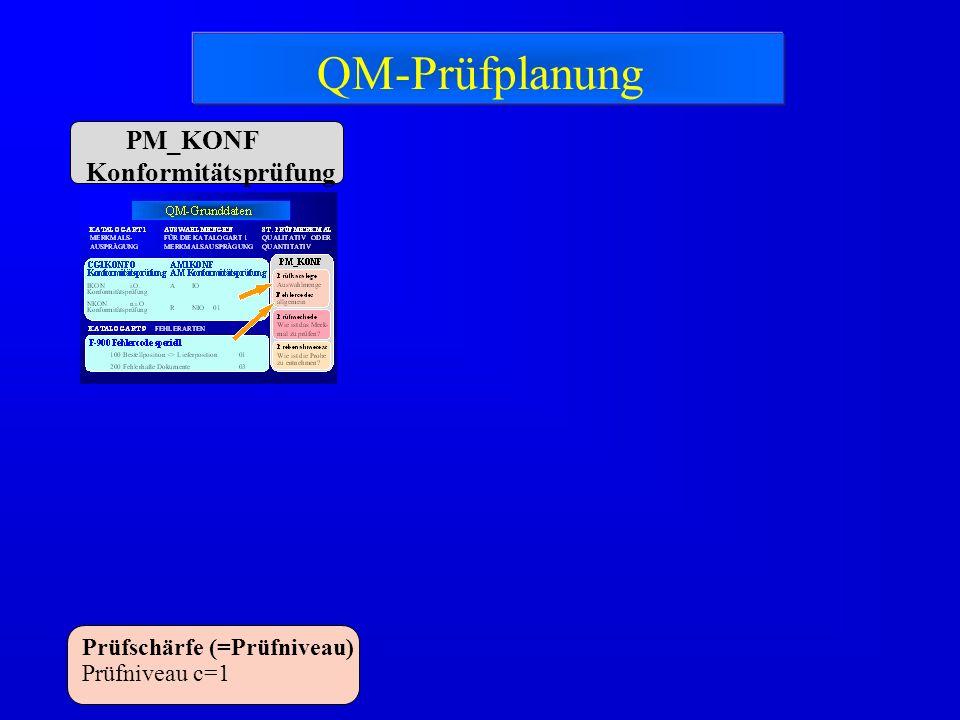 PM_KONF Konformitätsprüfung Prüfschärfe (=Prüfniveau) Prüfniveau c=1