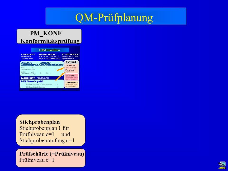 QM-Prüfplanung PM_KONF Konformitätsprüfung Stichprobenplan Stichprobenplan 1 für Prüfniveau c=1 und Stichprobenumfang n=1 Prüfschärfe (=Prüfniveau) Pr
