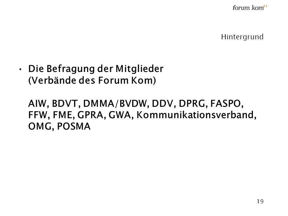 19 Hintergrund Die Befragung der Mitglieder (Verbände des Forum Kom) AIW, BDVT, DMMA/BVDW, DDV, DPRG, FASPO, FFW, FME, GPRA, GWA, Kommunikationsverban