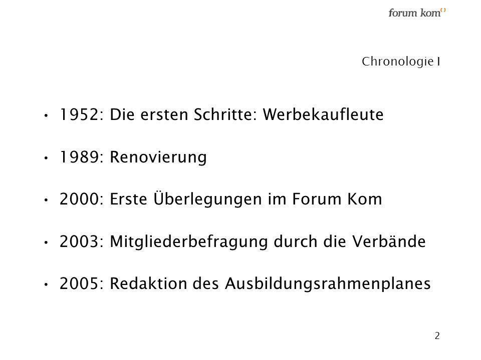 2 Chronologie I 1952: Die ersten Schritte: Werbekaufleute 1989: Renovierung 2000: Erste Überlegungen im Forum Kom 2003: Mitgliederbefragung durch die