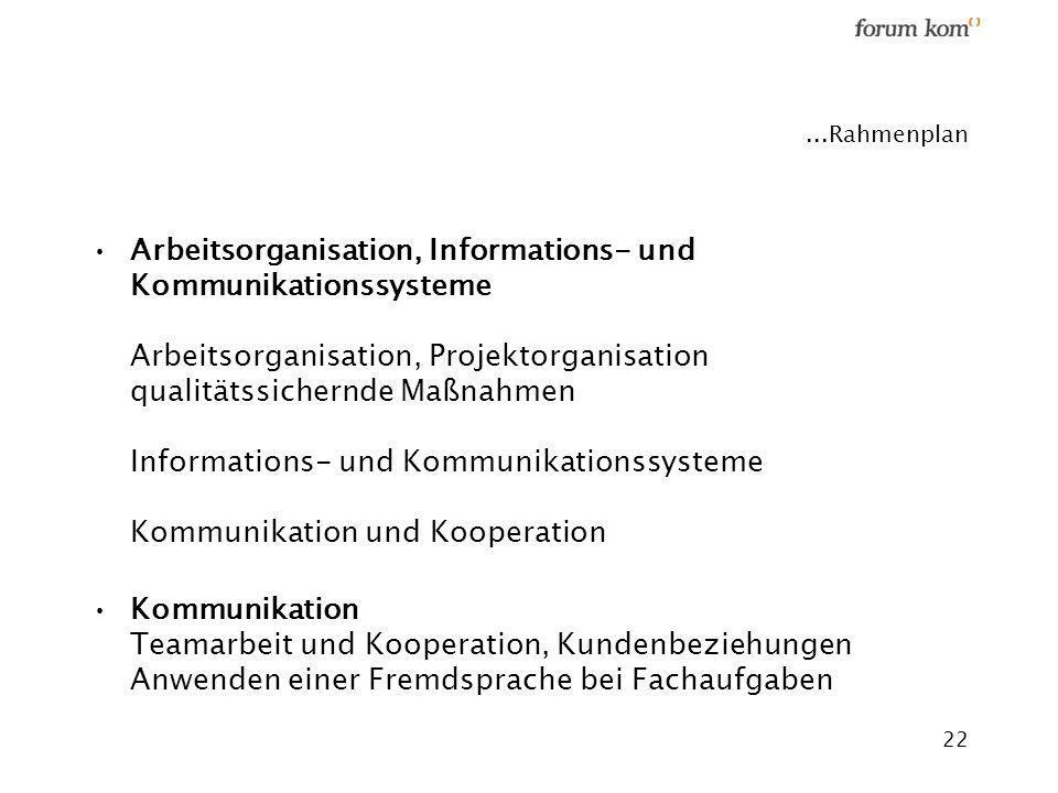 22...Rahmenplan Arbeitsorganisation, Informations- und Kommunikationssysteme Arbeitsorganisation, Projektorganisation qualitätssichernde Maßnahmen Inf
