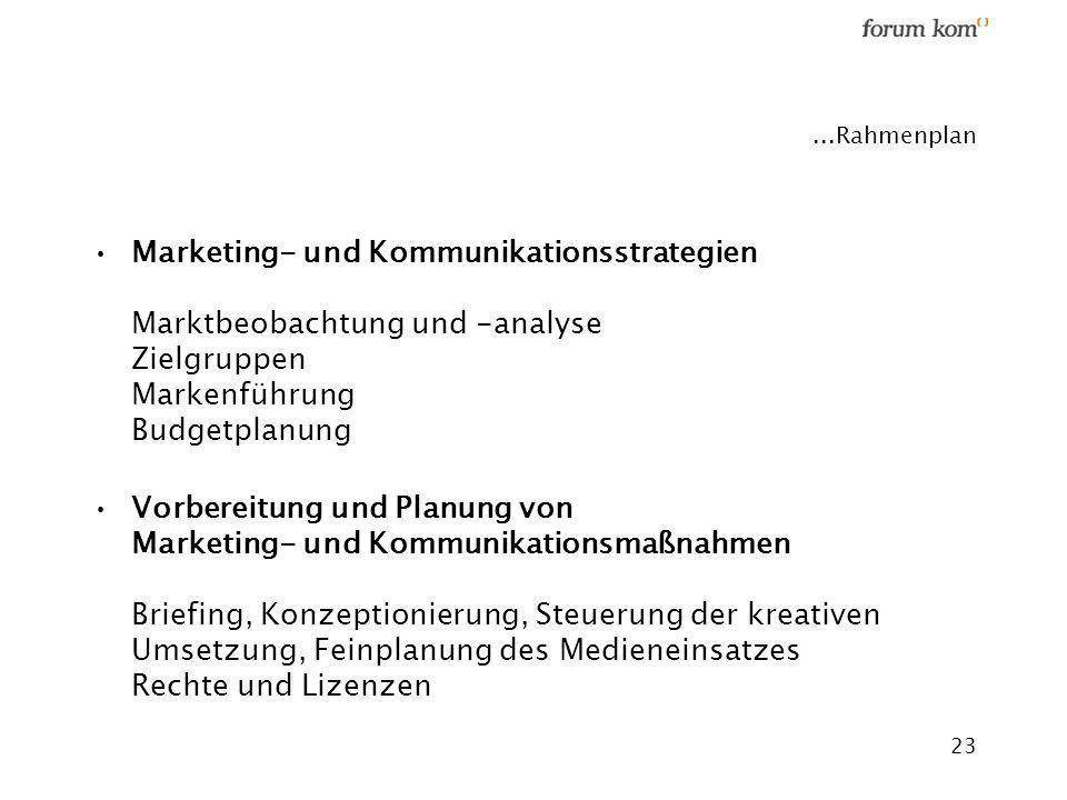 23...Rahmenplan Marketing- und Kommunikationsstrategien Marktbeobachtung und -analyse Zielgruppen Markenführung Budgetplanung Vorbereitung und Planung