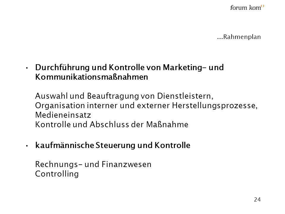 24...Rahmenplan Durchführung und Kontrolle von Marketing- und Kommunikationsmaßnahmen Auswahl und Beauftragung von Dienstleistern, Organisation intern