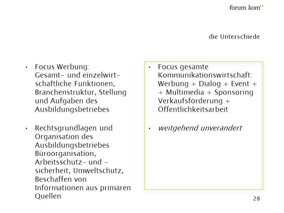 28 die Unterschiede Focus Werbung: Gesamt- und einzelwirt- schaftliche Funktionen, Branchenstruktur, Stellung und Aufgaben des Ausbildungsbetriebes Re