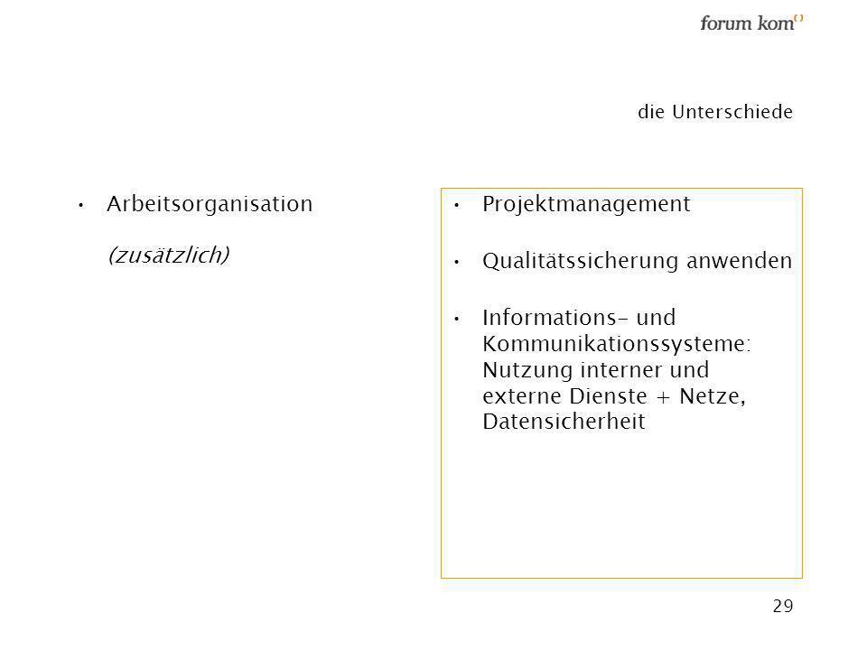 29 die Unterschiede Arbeitsorganisation (zusätzlich) Projektmanagement Qualitätssicherung anwenden Informations- und Kommunikationssysteme: Nutzung in