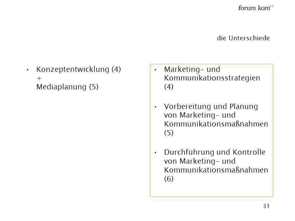 31 die Unterschiede Konzeptentwicklung (4) + Mediaplanung (5) Marketing- und Kommunikationsstrategien (4) Vorbereitung und Planung von Marketing- und