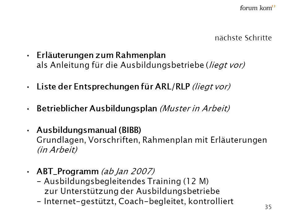 35 nächste Schritte Erläuterungen zum Rahmenplan als Anleitung für die Ausbildungsbetriebe (liegt vor) Liste der Entsprechungen für ARL/RLP (liegt vor