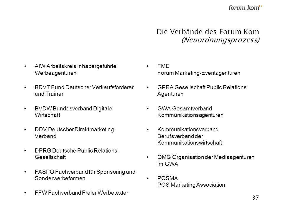 37 Die Verbände des Forum Kom (Neuordnungsprozess) AIW Arbeitskreis Inhabergeführte Werbeagenturen BDVT Bund Deutscher Verkaufsförderer und Trainer BV