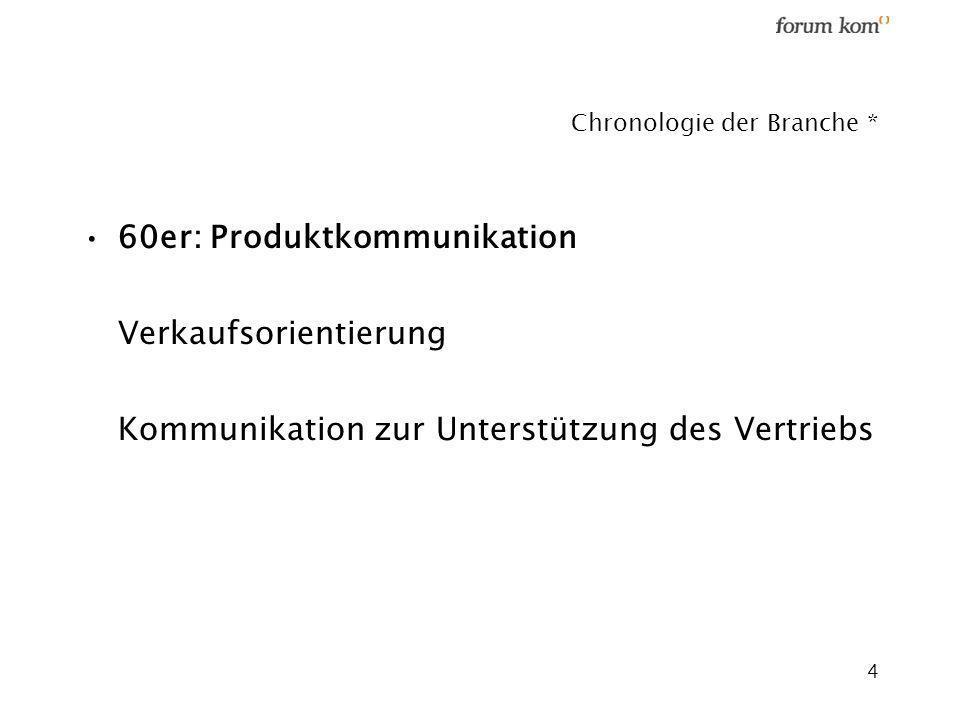 5 Chronologie der Branche * 70er: Zielgruppenkommunikation Unternehmen: Kundenorientierung Kommunikation: Kundennutzen vermitteln Markt- und Medienforschung: Zielgruppen