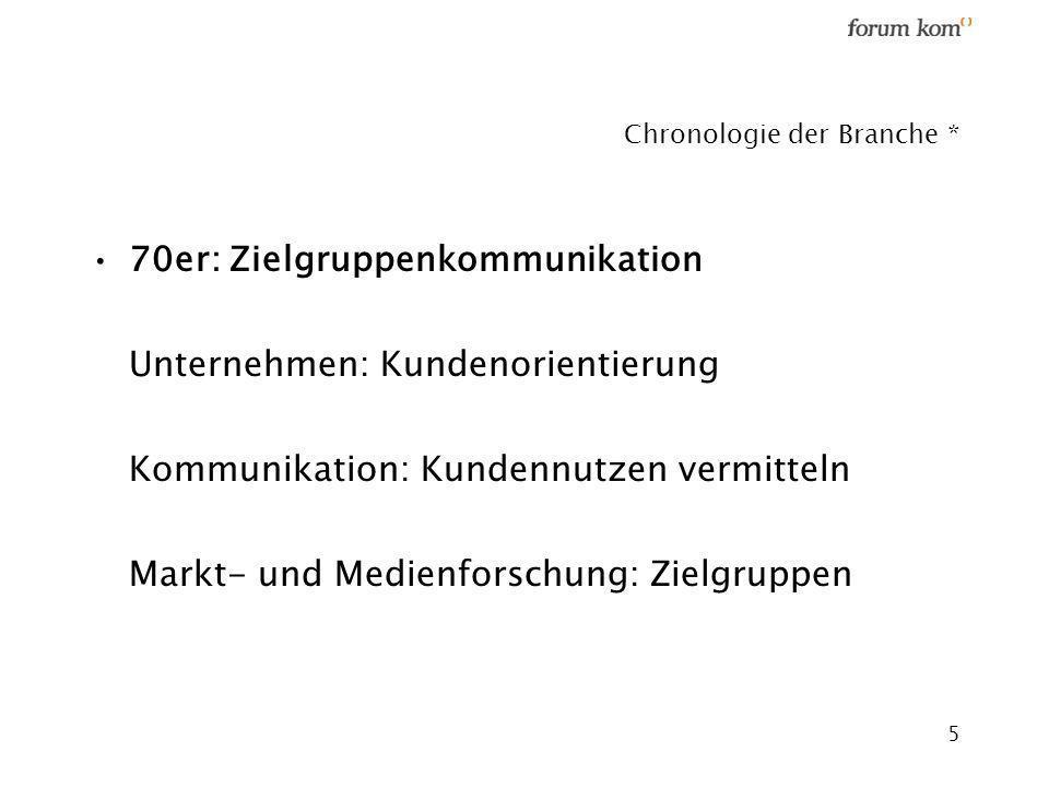 5 Chronologie der Branche * 70er: Zielgruppenkommunikation Unternehmen: Kundenorientierung Kommunikation: Kundennutzen vermitteln Markt- und Medienfor