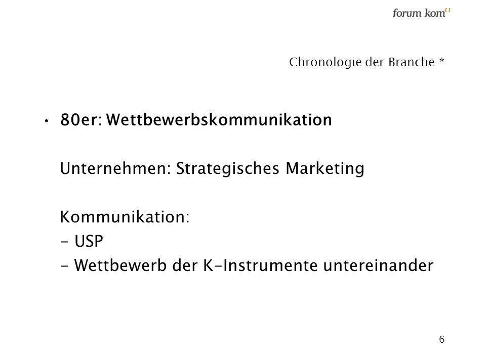 7 Chronologie der Branche * 90er: Kommunikationswettbewerb Homogenisierung der Produkte Gleichartigkeit der Marketing-Instrumente Kommunikation: Integration, Ganzheitlichkeit, Widerspruchsfreiheit