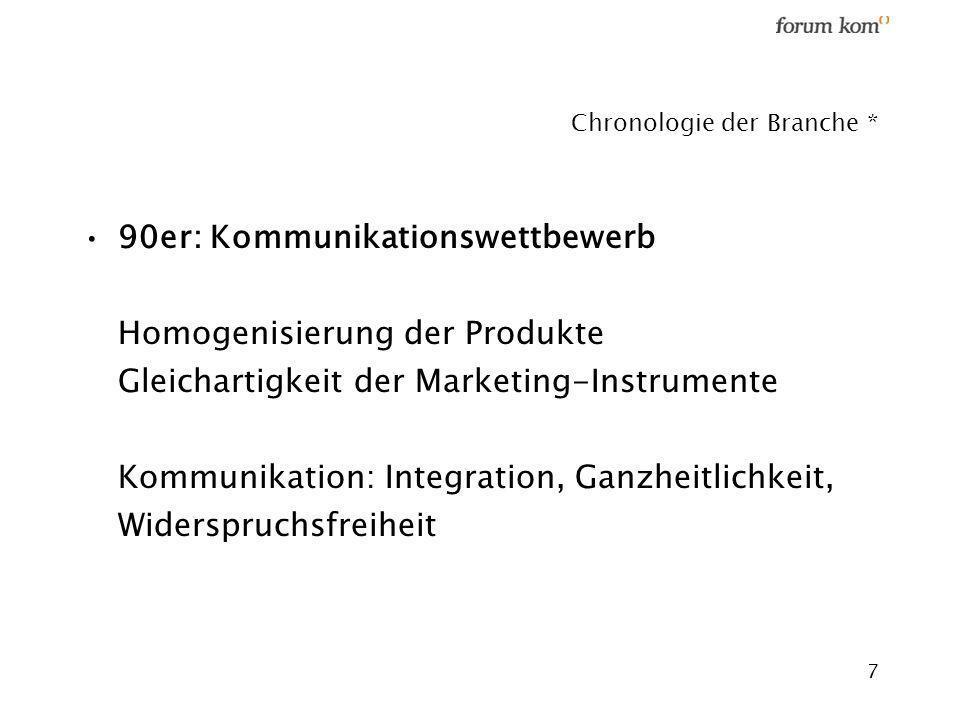 7 Chronologie der Branche * 90er: Kommunikationswettbewerb Homogenisierung der Produkte Gleichartigkeit der Marketing-Instrumente Kommunikation: Integ