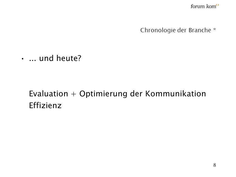 8 Chronologie der Branche *... und heute? Evaluation + Optimierung der Kommunikation Effizienz