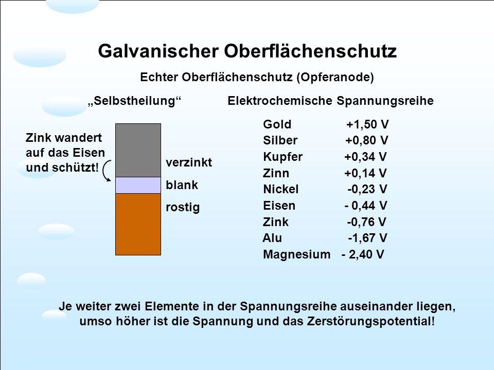 Galvanischer Oberflächenschutz Je weiter zwei Elemente in der Spannungsreihe auseinander liegen, umso höher ist die Spannung und das Zerstörungspotent
