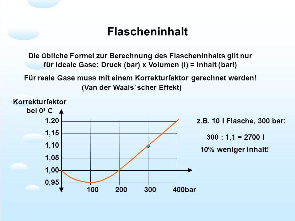 Die übliche Formel zur Berechnung des Flascheninhalts gilt nur für ideale Gase: Druck (bar) x Volumen (l) = Inhalt (barl) Für reale Gase muss mit eine