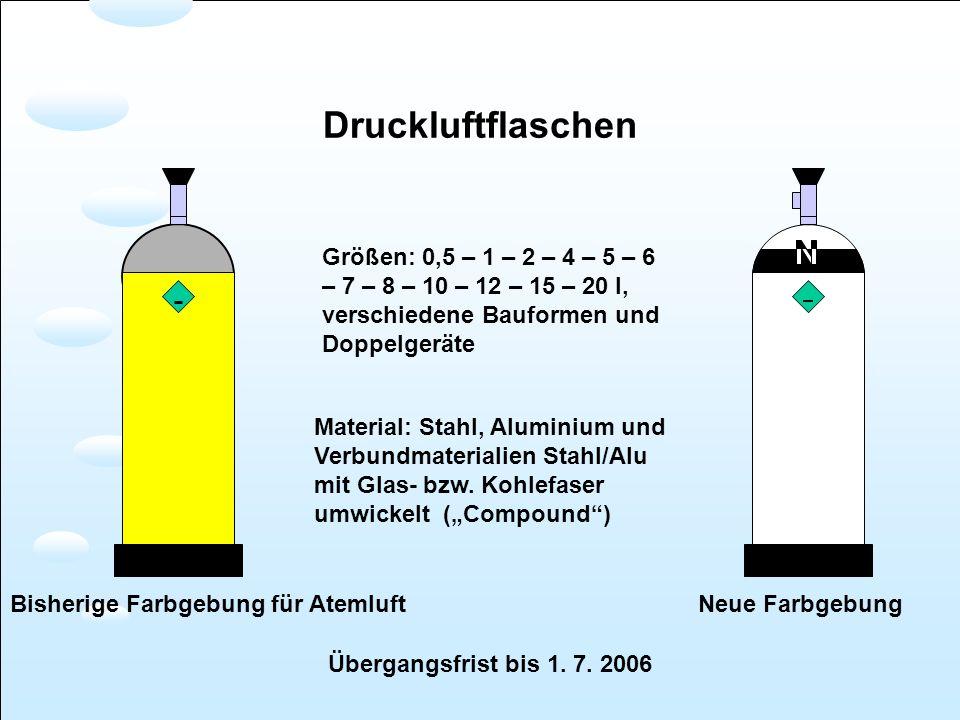 Druckluftflaschen Bisherige Farbgebung für AtemluftNeue Farbgebung Größen: 0,5 – 1 – 2 – 4 – 5 – 6 – 7 – 8 – 10 – 12 – 15 – 20 l, verschiedene Bauform