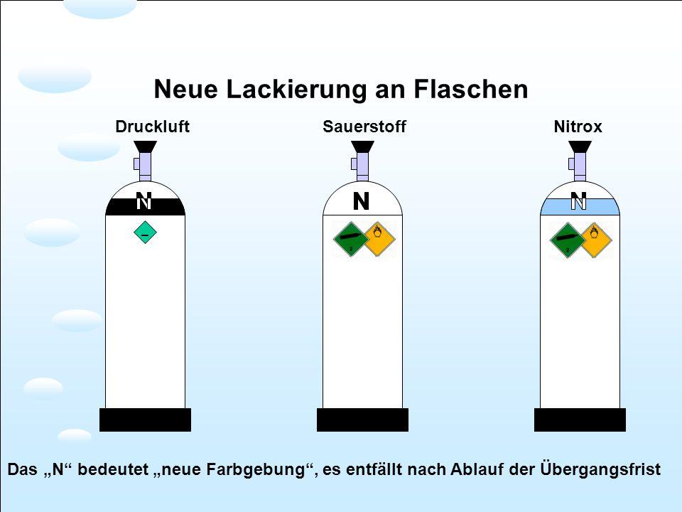 Bisherige TÜV – Prüfung National geregelte, wiederkehrende Prüfung von Druckgasbehältern durch den Sachverständigen gemäß TRG 765.