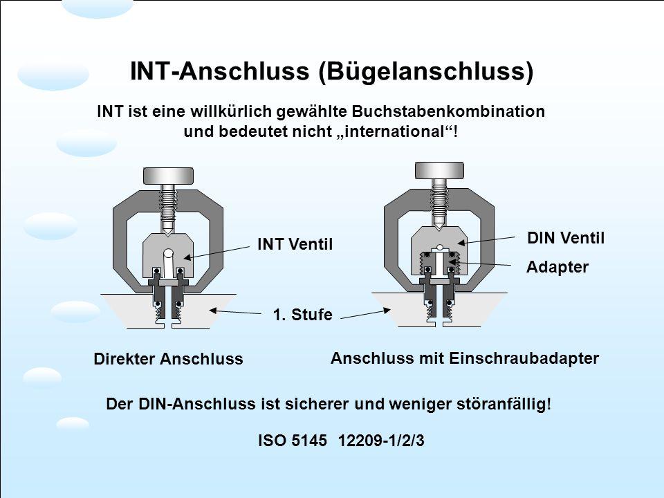 1. Stufe Direkter Anschluss Anschluss mit Einschraubadapter INT Ventil DIN Ventil Adapter INT ist eine willkürlich gewählte Buchstabenkombination und