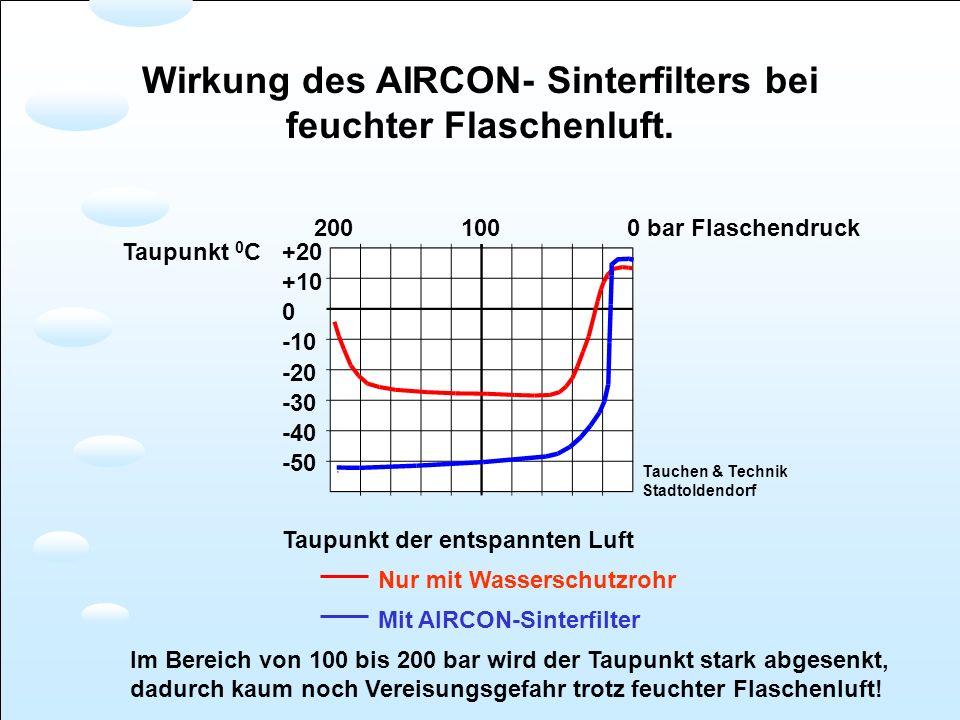 200 100 0 bar Flaschendruck +20 +10 0 -10 -20 -30 -40 -50 Taupunkt 0 C Taupunkt der entspannten Luft Tauchen & Technik Stadtoldendorf Nur mit Wassersc